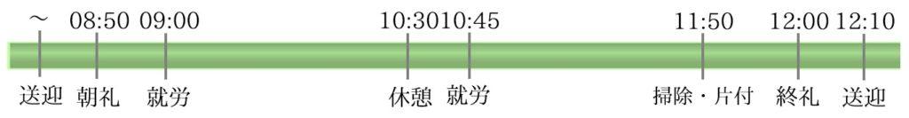 タイムライン 一般社団法人七草会 就労継続支援B型あらた 熊本県人吉市